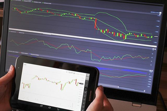 obchodní analýza