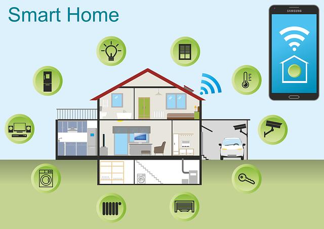 inteligentní elektro domácnost ovládaná mobilem